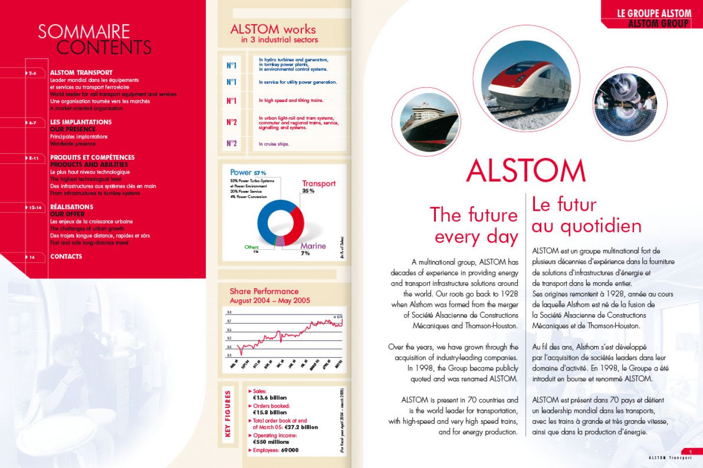 © Thierry Palau - Brochures Alstom Transport